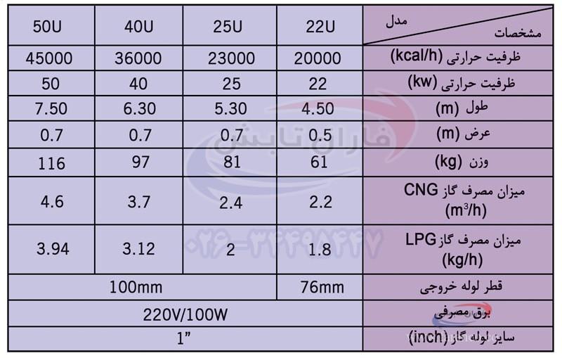 مشخصات فنی سیستم گرمایش تابشی مدل U